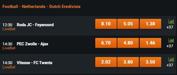 Nederlandse eredivisie